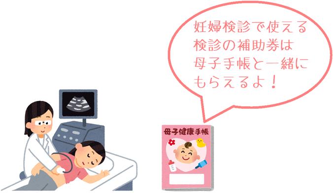 妊婦検診と母子手帳